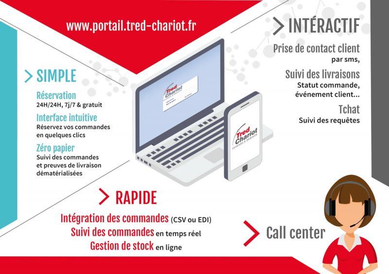 Espace client Tred Chariot 2020