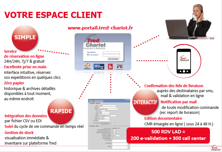 Web customer access Tred Chariot 2015