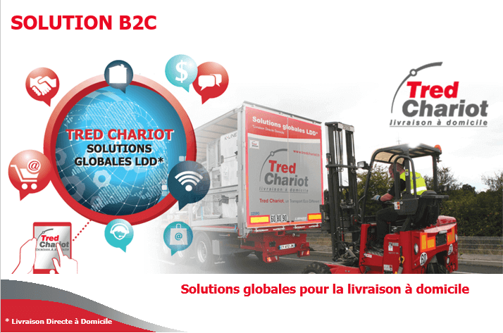 B2C solution Tred Chariot 2015